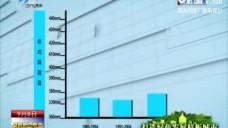 西宁两大工程建设提升城市品质