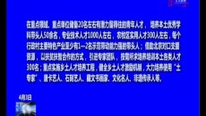 玉树新闻联播 20190403