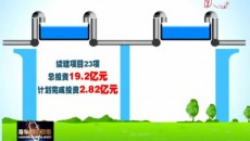 海东市计划实施88项水利项目