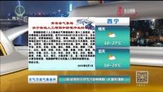 天氣預報 20190803