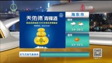 天氣預報 20190812