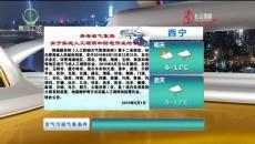 天氣預報 20191007