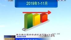 1-11月西宁市房地产开发投资增长0.2%