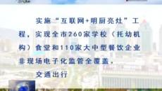夏都新聞聯播 20200303