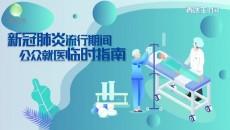 《青医生时间》新冠肺炎流行期间公众就医临时指南-