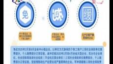 青海省阶段性减免企业社会保险费政策 常见问题解答