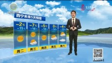 天气预报 20210104
