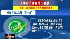 海东新闻联播 20210228