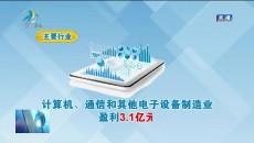 1-4月西宁市规模以上工业企业盈利25.8亿元