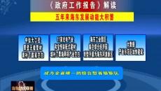 海东新闻联播 20210909