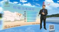 天气预报 20201129