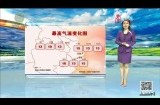 2021-04-08《天气预报》