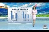 2021-05-29《天氣預報》