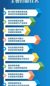 新华全媒+|图解政府工作报告