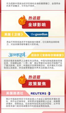 图解丨2019中国两会 掀起全球热话题