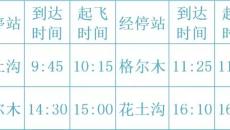 青海省海西州三機場即將通航 啟動短途運輸環飛航線