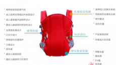 青海省消协联合黑龙江省消协公布80款婴幼儿背带(袋)商品比较试验结果