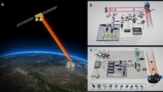 """中国科学家利用""""墨子号""""卫星实现安全时间传递"""