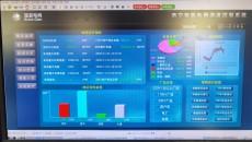 西寧電網負荷突破歷史同期最高峰值