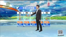 天气预报 20210406