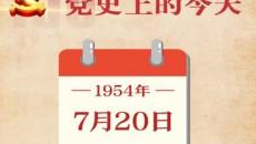 【党史上的今天】7月20日